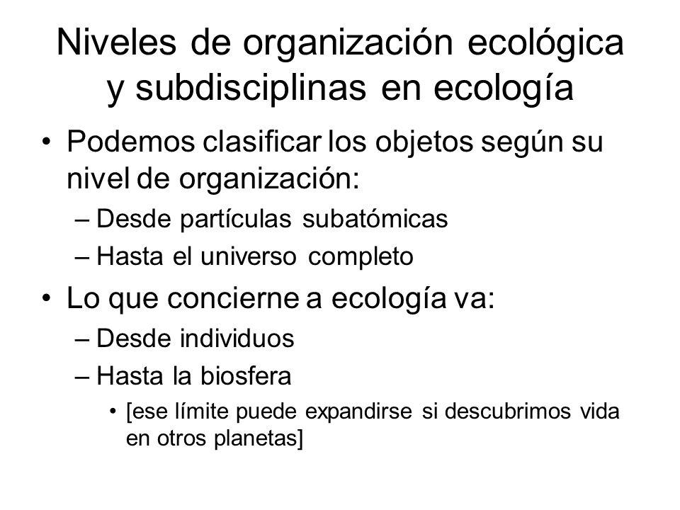 Niveles de organización ecológica y subdisciplinas en ecología