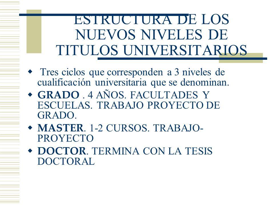 ESTRUCTURA DE LOS NUEVOS NIVELES DE TITULOS UNIVERSITARIOS