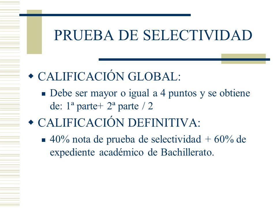 PRUEBA DE SELECTIVIDAD