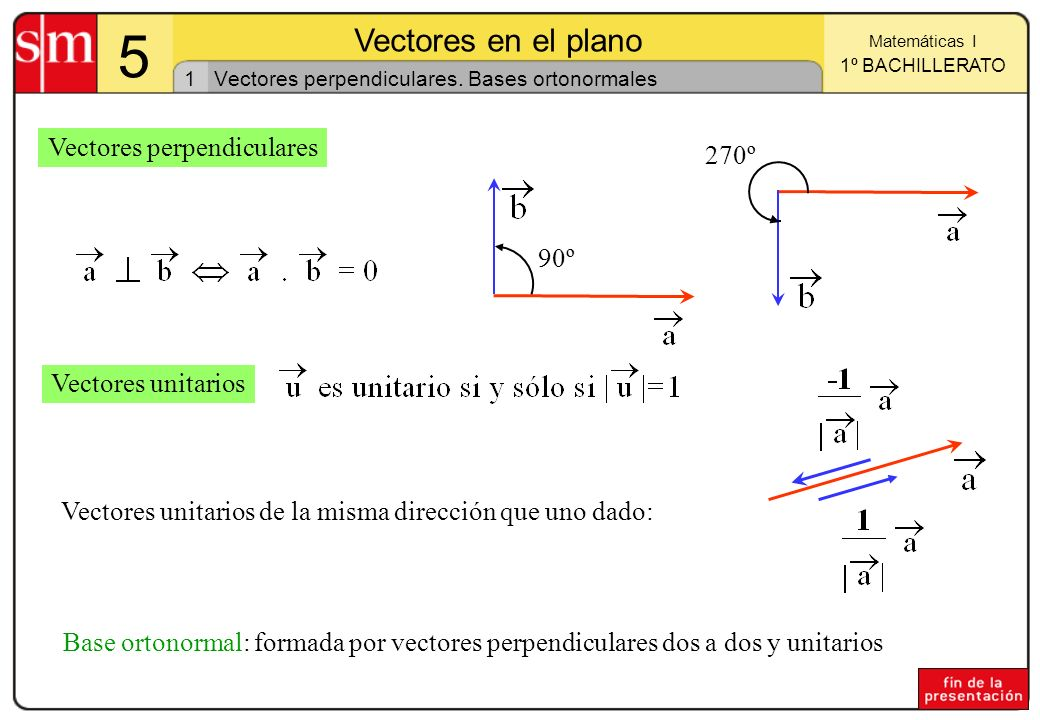 Vectores perpendiculares. Bases ortonormales