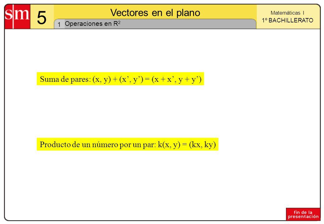 Suma de pares: (x, y) + (x', y') = (x + x', y + y')