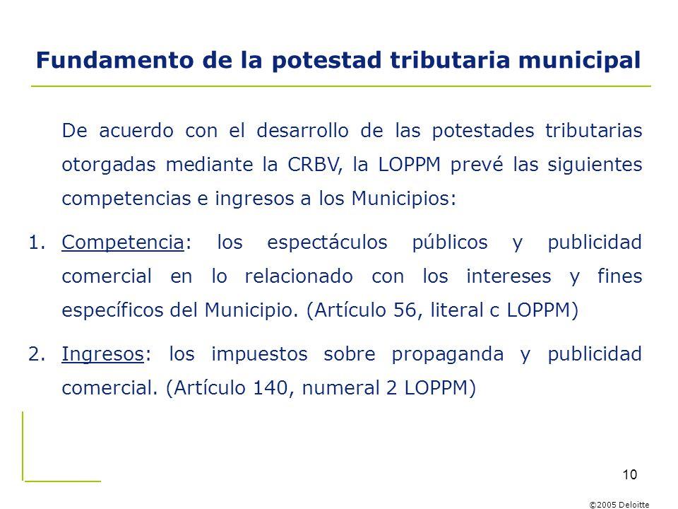 Fundamento de la potestad tributaria municipal