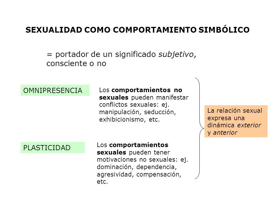 SEXUALIDAD COMO COMPORTAMIENTO SIMBÓLICO