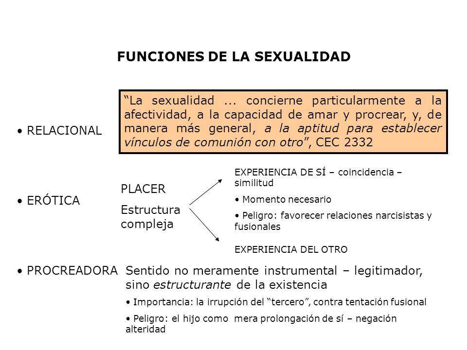 FUNCIONES DE LA SEXUALIDAD