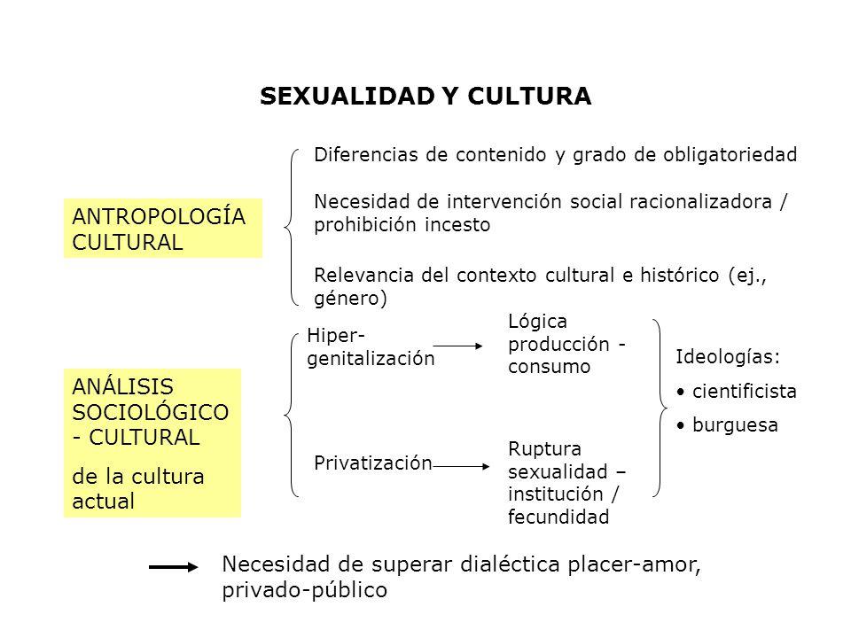 SEXUALIDAD Y CULTURA ANTROPOLOGÍA CULTURAL