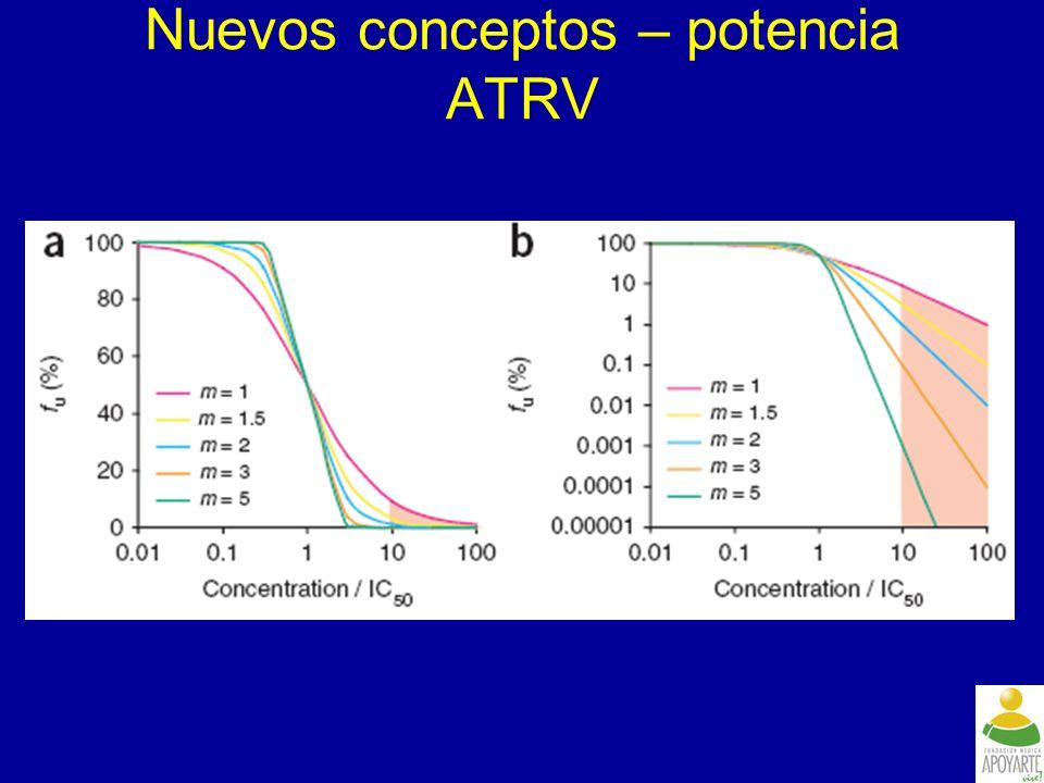 Nuevos conceptos – potencia ATRV