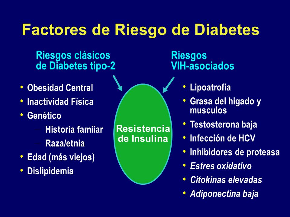 Factores de Riesgo de Diabetes