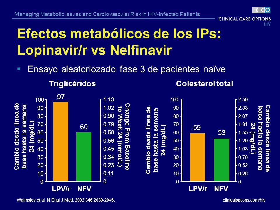 Efectos metabólicos de los IPs: Lopinavir/r vs Nelfinavir