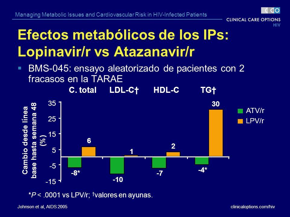 Efectos metabólicos de los IPs: Lopinavir/r vs Atazanavir/r