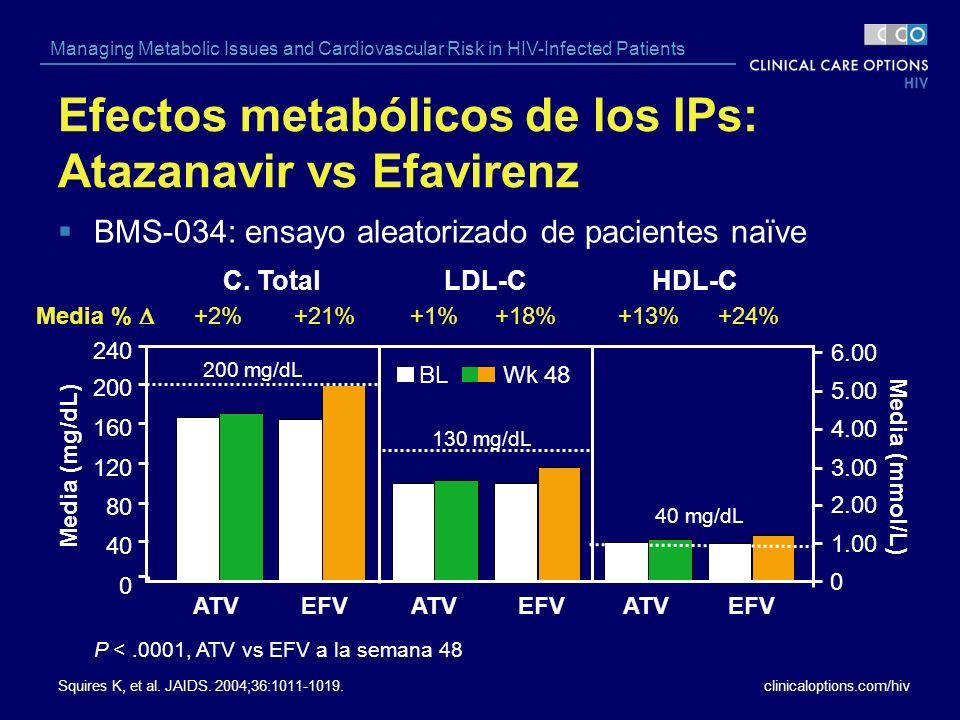 Efectos metabólicos de los IPs: Atazanavir vs Efavirenz