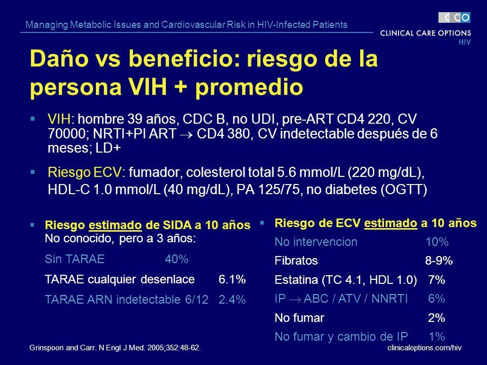 Daño vs beneficio: riesgo de la persona VIH + promedio