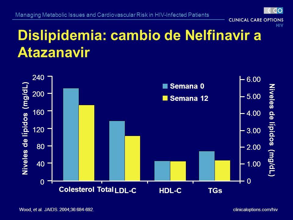 Dislipidemia: cambio de Nelfinavir a Atazanavir