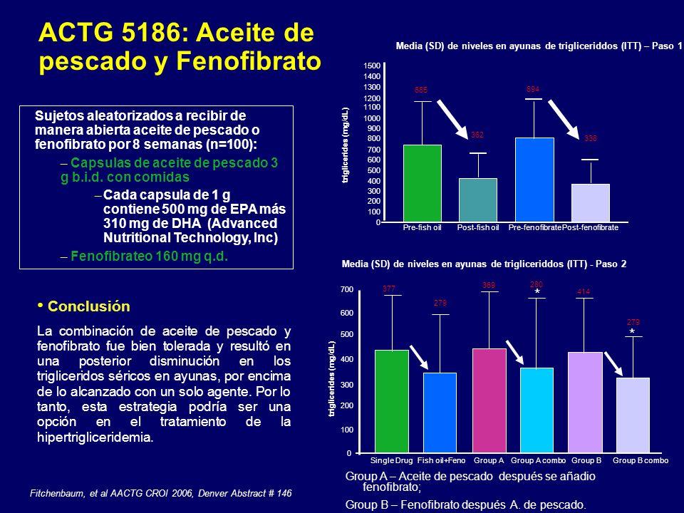 ACTG 5186: Aceite de pescado y Fenofibrato