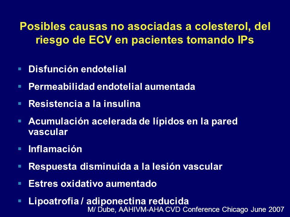 Posibles causas no asociadas a colesterol, del riesgo de ECV en pacientes tomando IPs