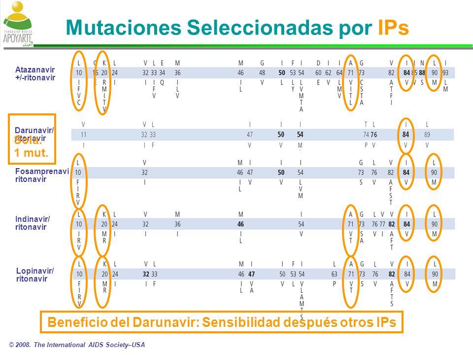 Mutaciones Seleccionadas por IPs