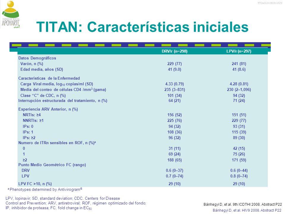 TITAN: Características iniciales