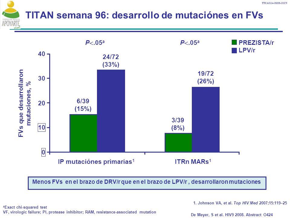 TITAN semana 96: desarrollo de mutaciónes en FVs