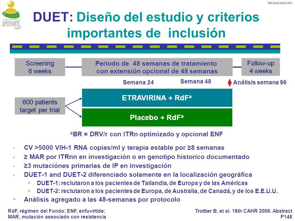 DUET: Diseño del estudio y criterios importantes de inclusión