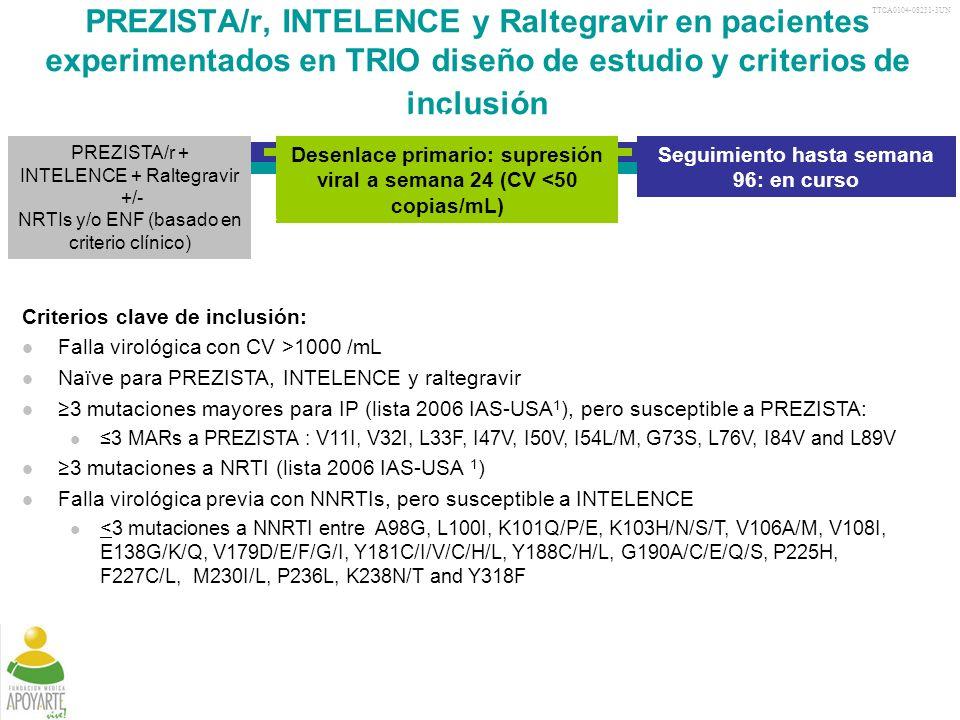 TTCA0104-08231-3UN PREZISTA/r, INTELENCE y Raltegravir en pacientes experimentados en TRIO diseño de estudio y criterios de inclusión.