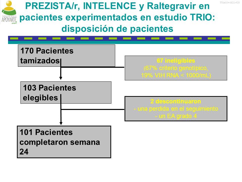 TTCA0104-08231-4UN PREZISTA/r, INTELENCE y Raltegravir en pacientes experimentados en estudio TRIO: disposición de pacientes.