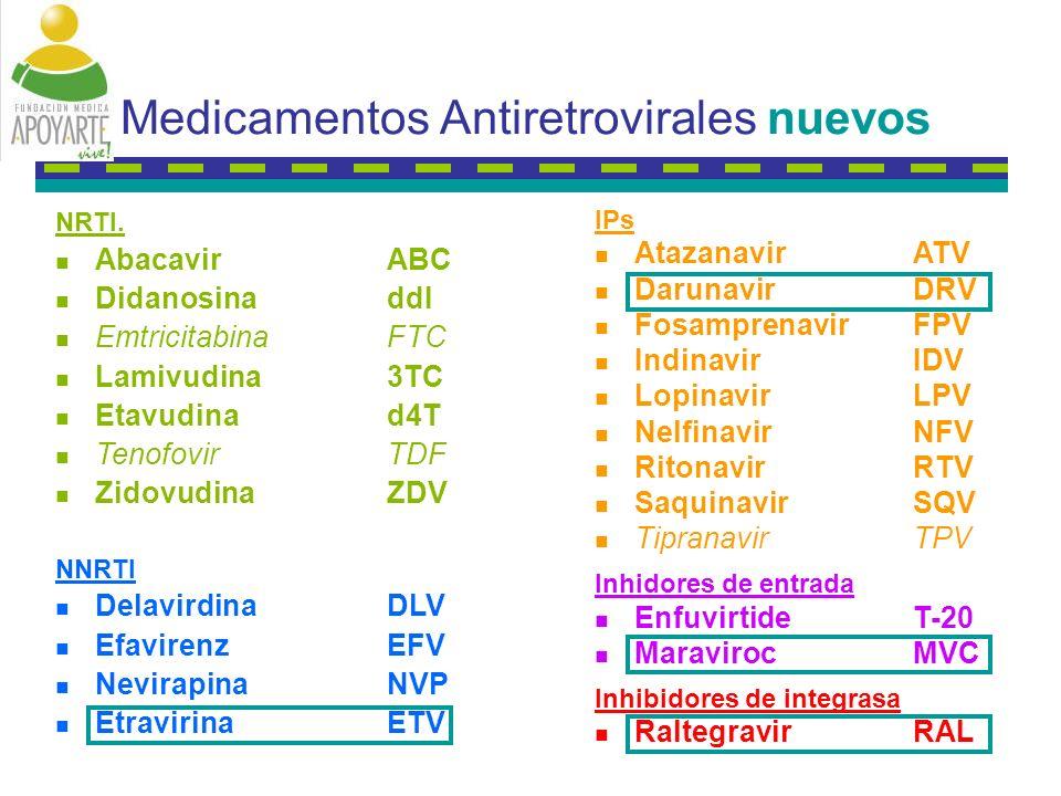 Medicamentos Antiretrovirales nuevos