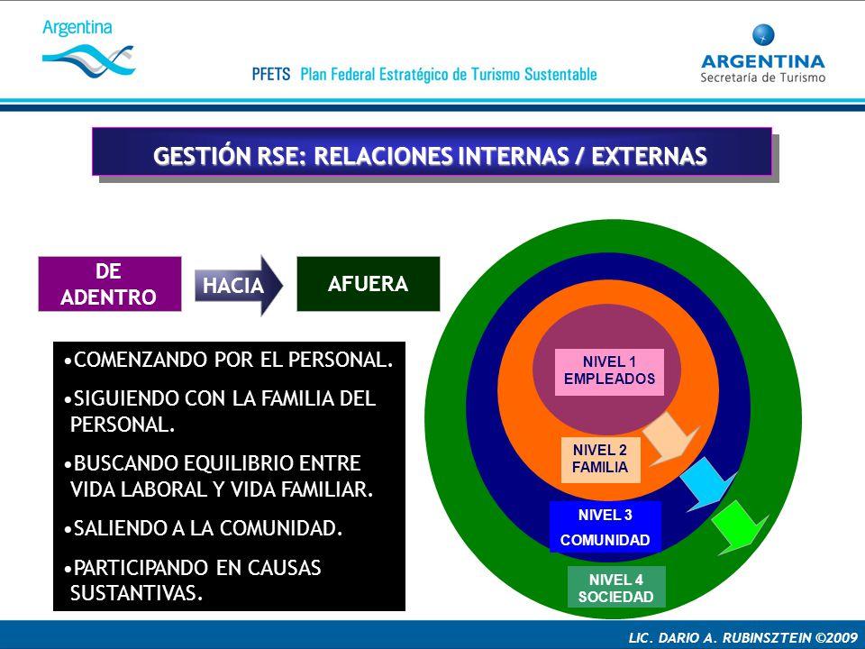 GESTIÓN RSE: RELACIONES INTERNAS / EXTERNAS