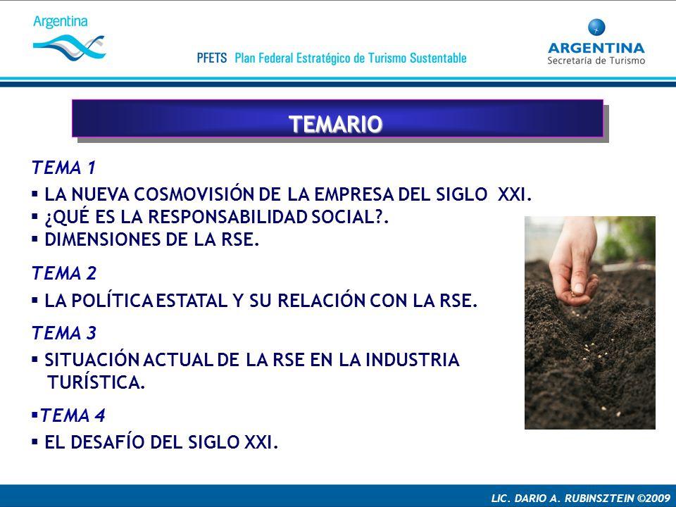 TEMARIO TEMA 1 LA NUEVA COSMOVISIÓN DE LA EMPRESA DEL SIGLO XXI.