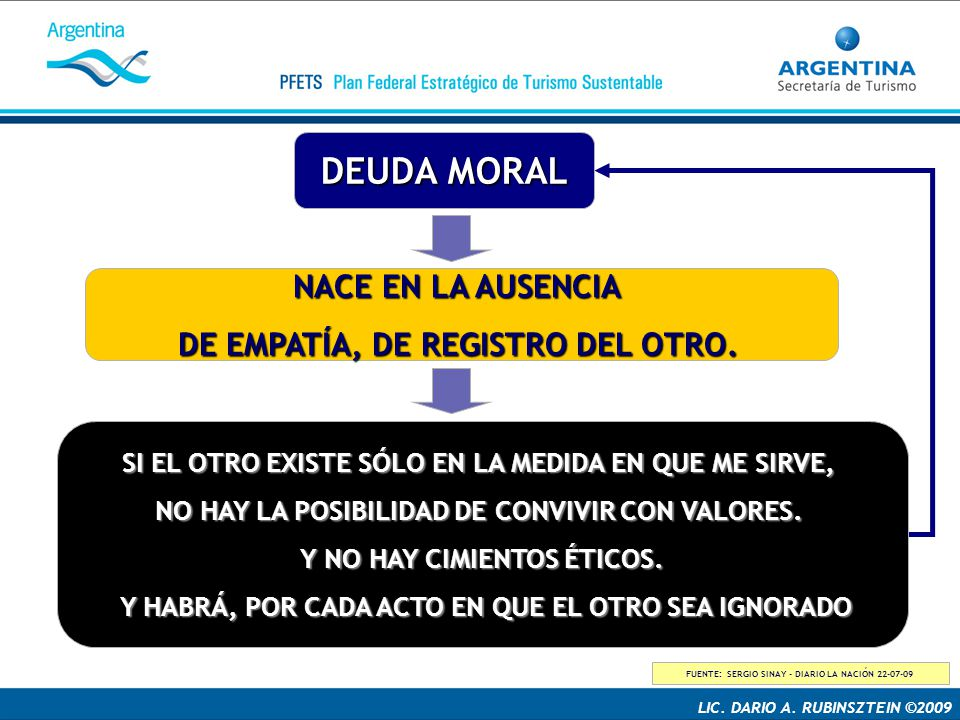 DEUDA MORAL NACE EN LA AUSENCIA DE EMPATÍA, DE REGISTRO DEL OTRO.