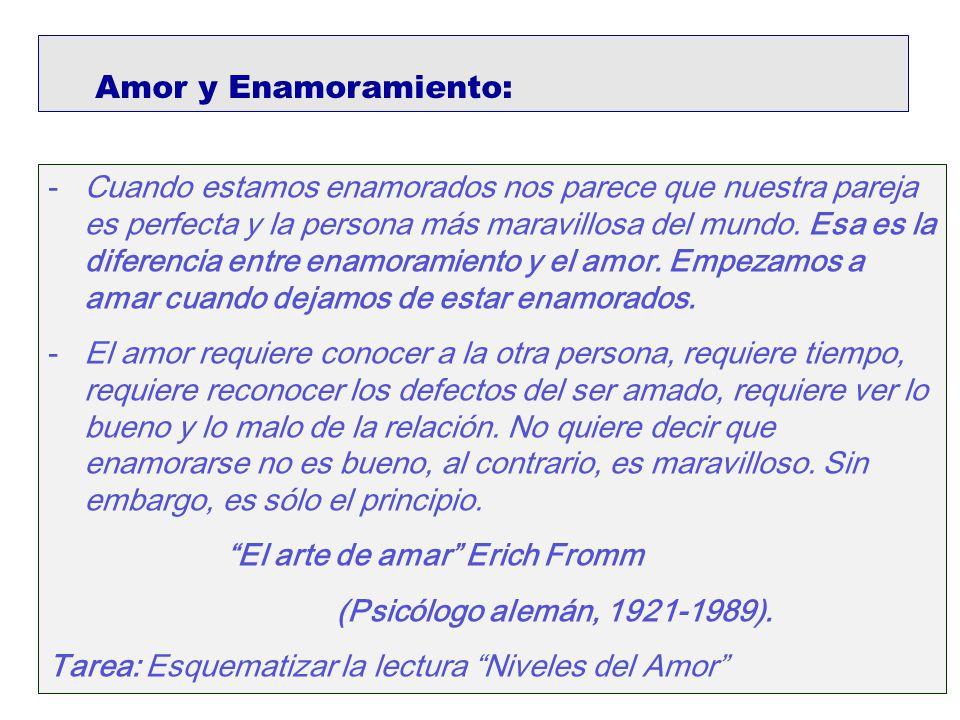 El arte de amar Erich Fromm (Psicólogo alemán, 1921-1989).