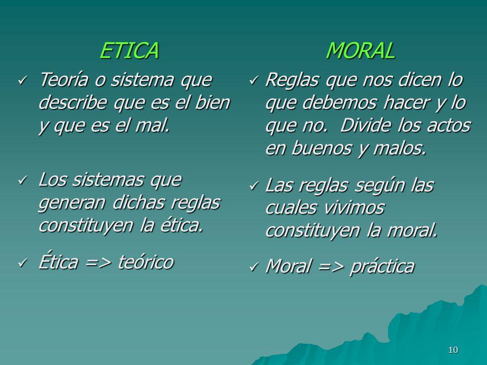 ETICA Teoría o sistema que describe que es el bien y que es el mal. Los sistemas que generan dichas reglas constituyen la ética.