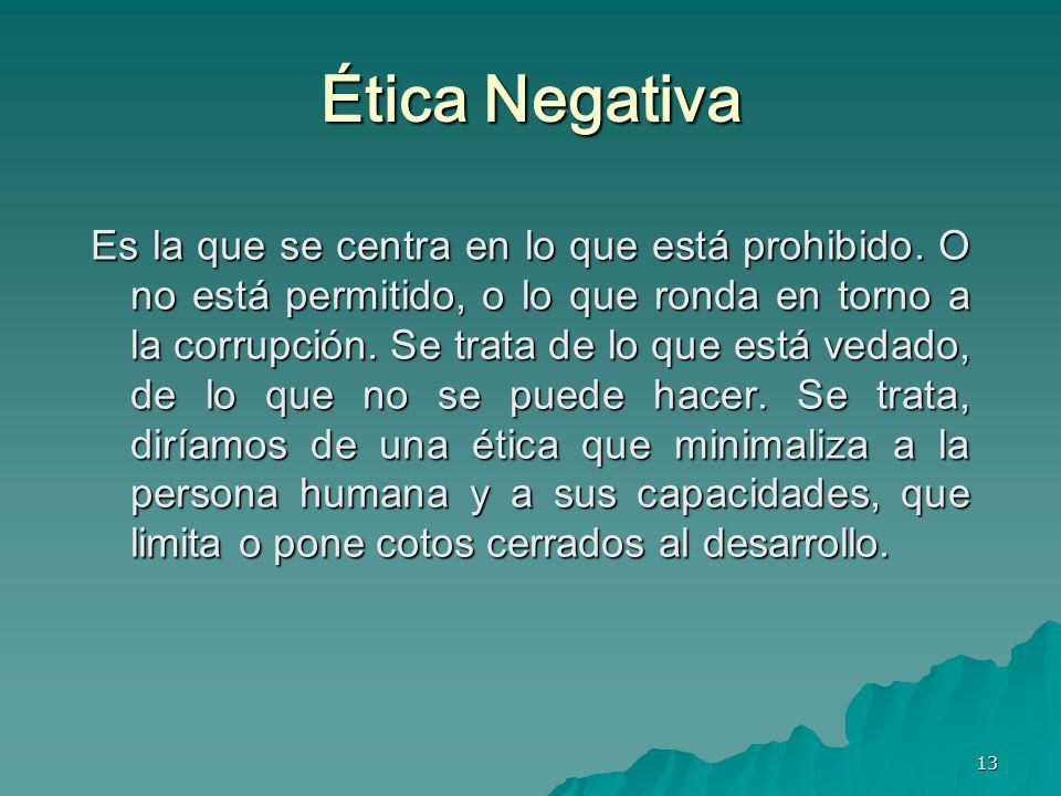 Ética Negativa