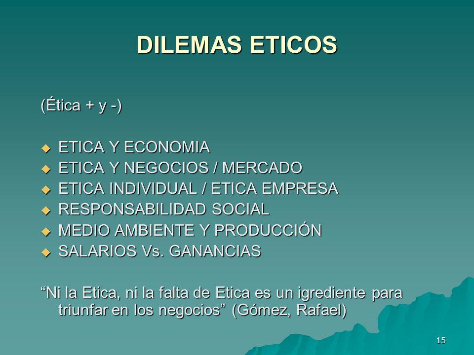 DILEMAS ETICOS (Ética + y -) ETICA Y ECONOMIA