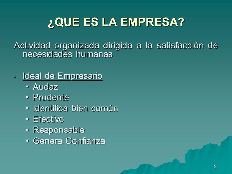 ¿QUE ES LA EMPRESA Actividad organizada dirigida a la satisfacción de necesidades humanas. Ideal de Empresario.