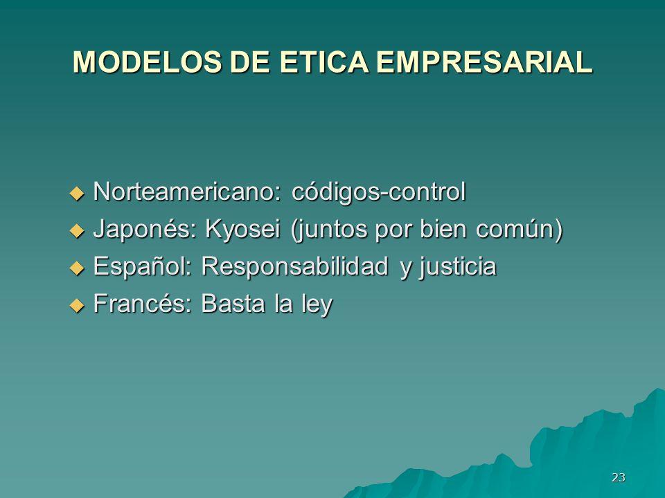 MODELOS DE ETICA EMPRESARIAL