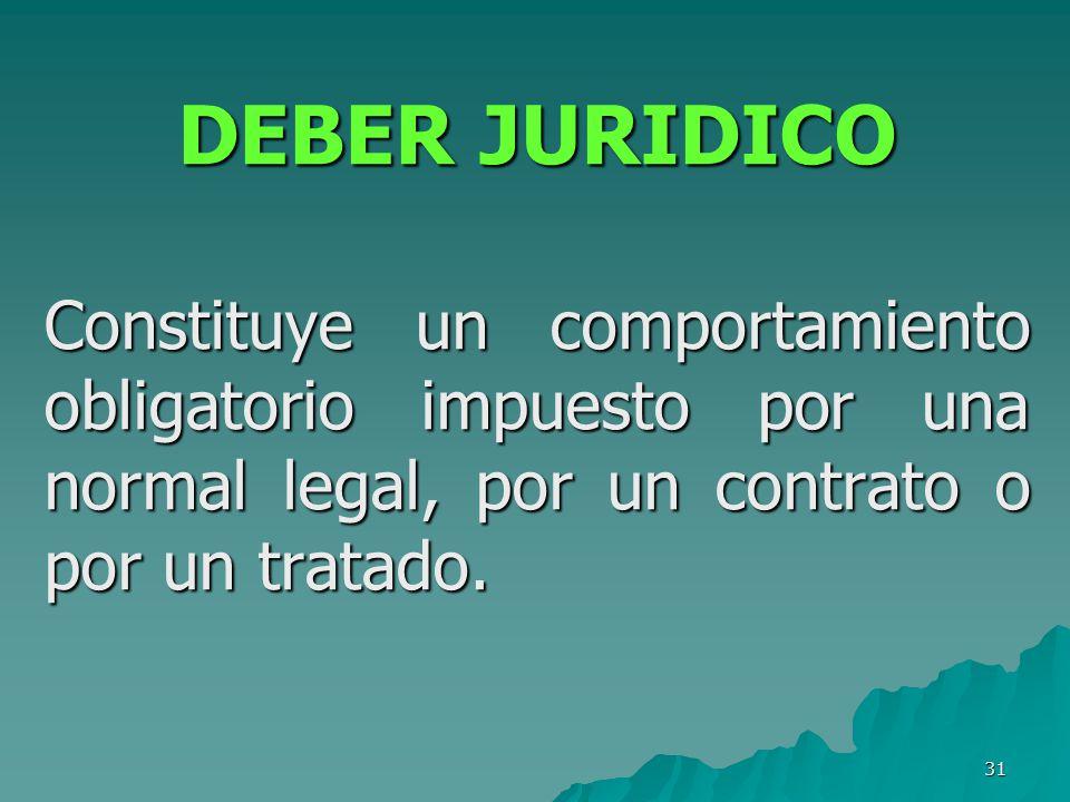DEBER JURIDICO Constituye un comportamiento obligatorio impuesto por una normal legal, por un contrato o por un tratado.