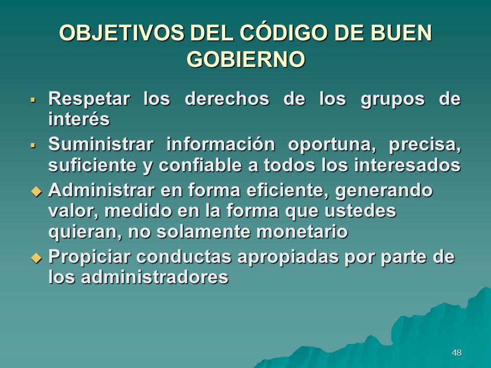 OBJETIVOS DEL CÓDIGO DE BUEN GOBIERNO
