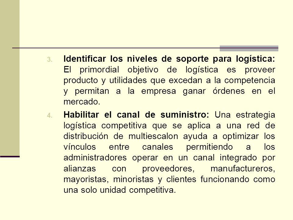 Identificar los niveles de soporte para logística: El primordial objetivo de logística es proveer producto y utilidades que excedan a la competencia y permitan a la empresa ganar órdenes en el mercado.