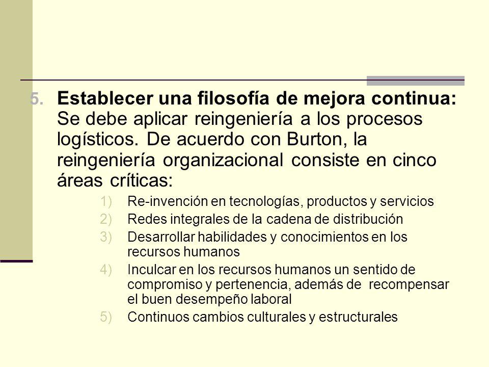 Establecer una filosofía de mejora continua: Se debe aplicar reingeniería a los procesos logísticos. De acuerdo con Burton, la reingeniería organizacional consiste en cinco áreas críticas: