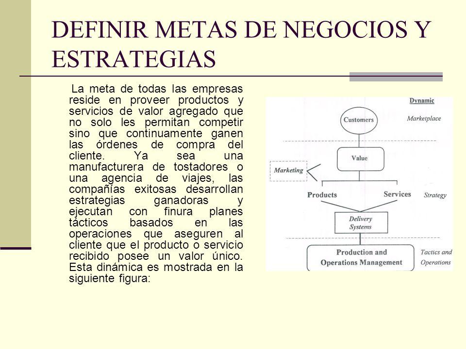 DEFINIR METAS DE NEGOCIOS Y ESTRATEGIAS
