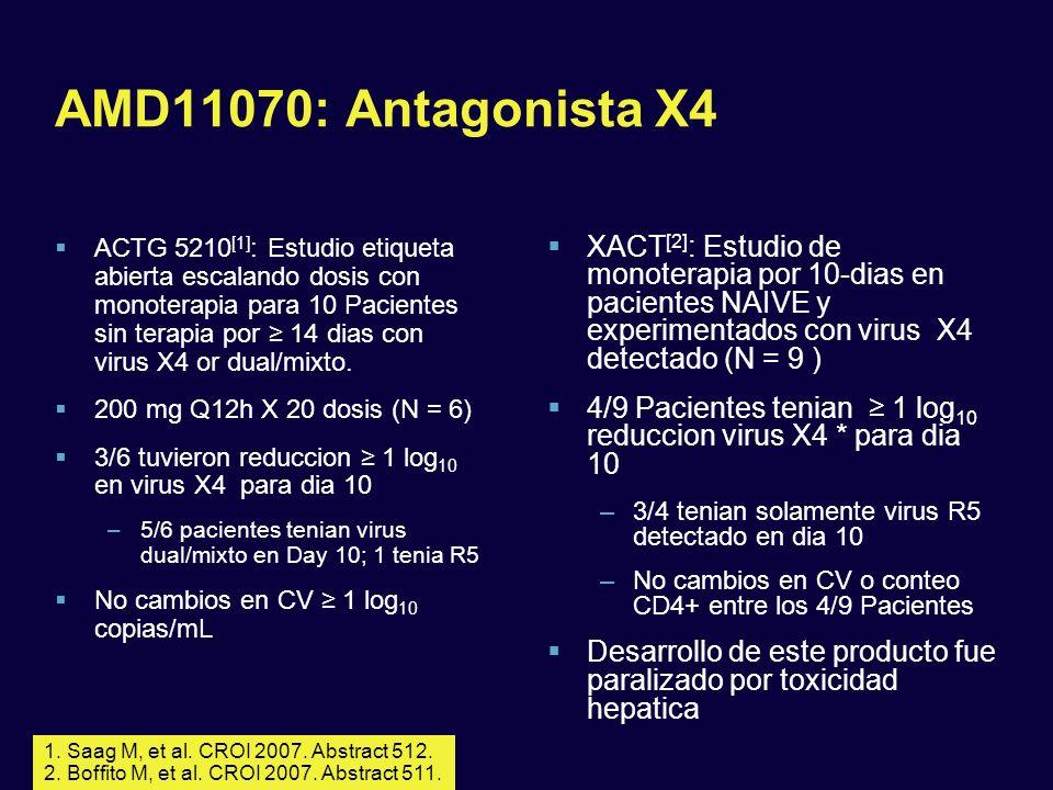 AMD11070: Antagonista X4