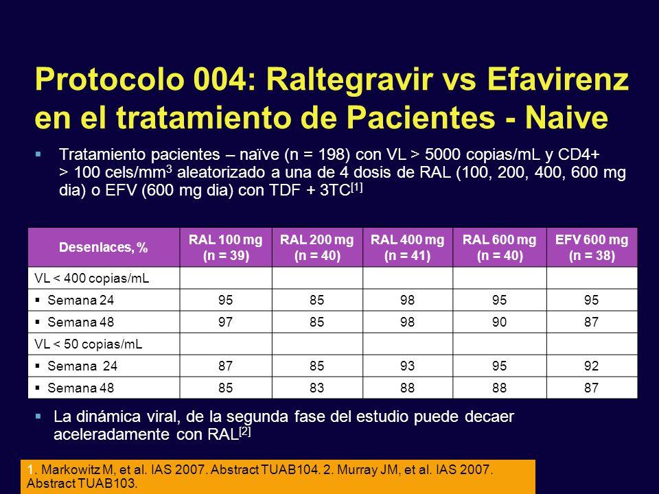 Protocolo 004: Raltegravir vs Efavirenz en el tratamiento de Pacientes - Naive