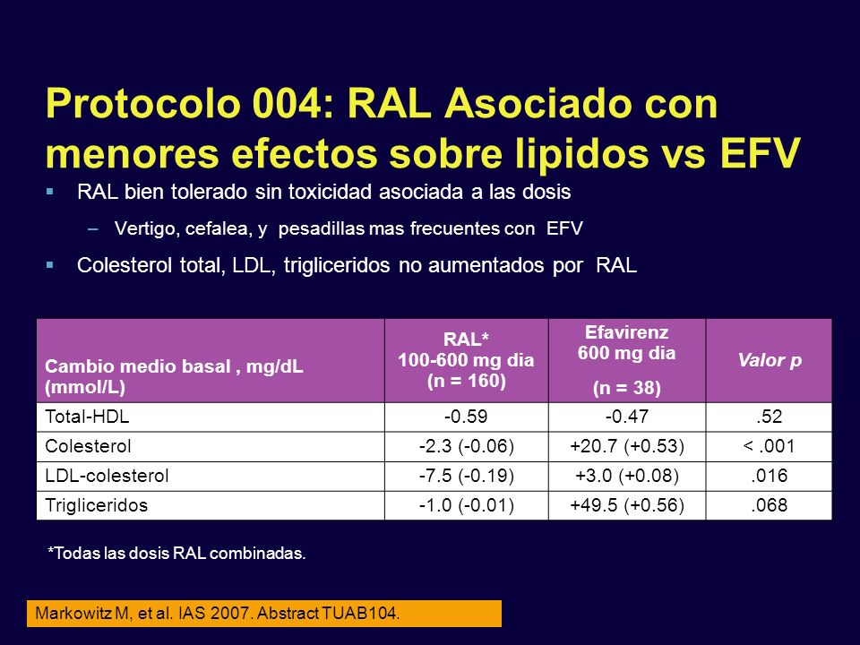 Protocolo 004: RAL Asociado con menores efectos sobre lipidos vs EFV