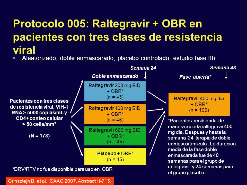 Protocolo 005: Raltegravir + OBR en pacientes con tres clases de resistencia viral