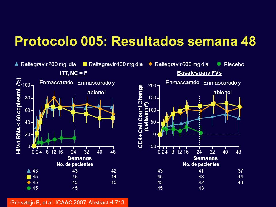 Protocolo 005: Resultados semana 48