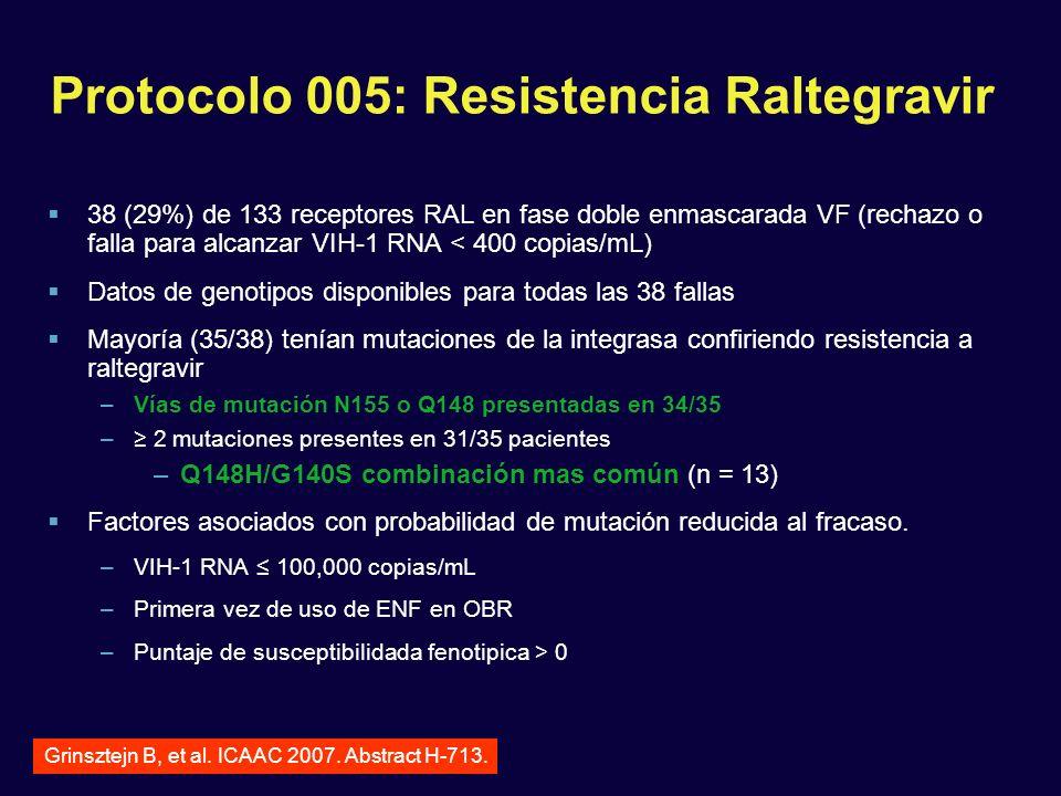 Protocolo 005: Resistencia Raltegravir
