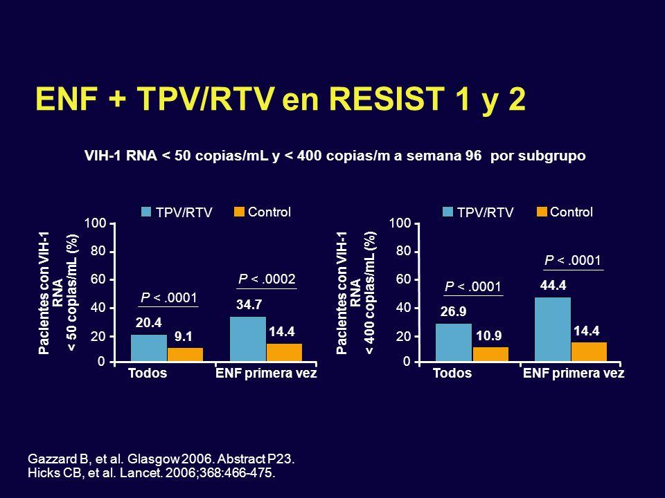 ENF + TPV/RTV en RESIST 1 y 2
