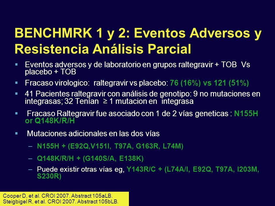 BENCHMRK 1 y 2: Eventos Adversos y Resistencia Análisis Parcial