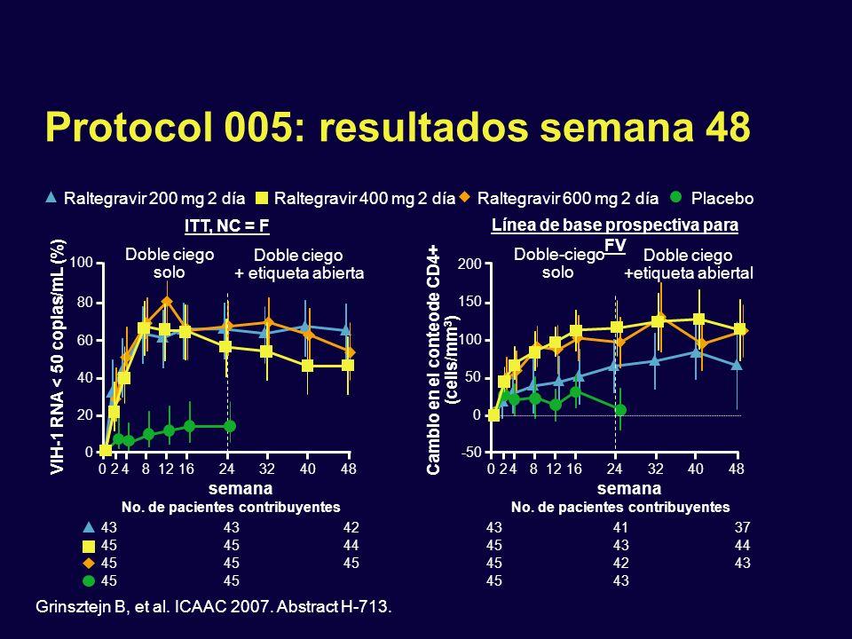 Protocol 005: resultados semana 48