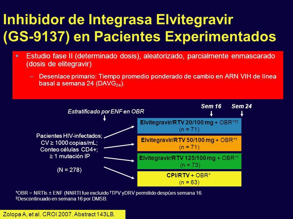 Inhibidor de Integrasa Elvitegravir (GS-9137) en Pacientes Experimentados