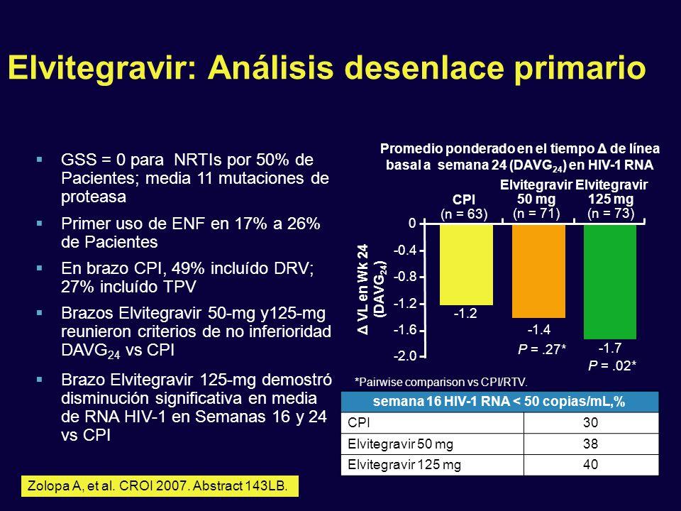 Elvitegravir: Análisis desenlace primario